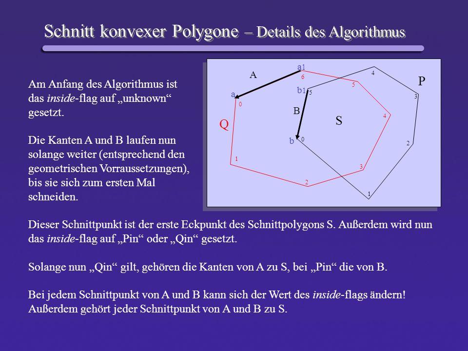 Schnitt konvexer Polygone – Details des Algorithmus Q P A B 0 1 2 3 4 5 6 1 2 3 4 5 0 a a1a1 b b1b1 Am Anfang des Algorithmus ist das inside-flag auf