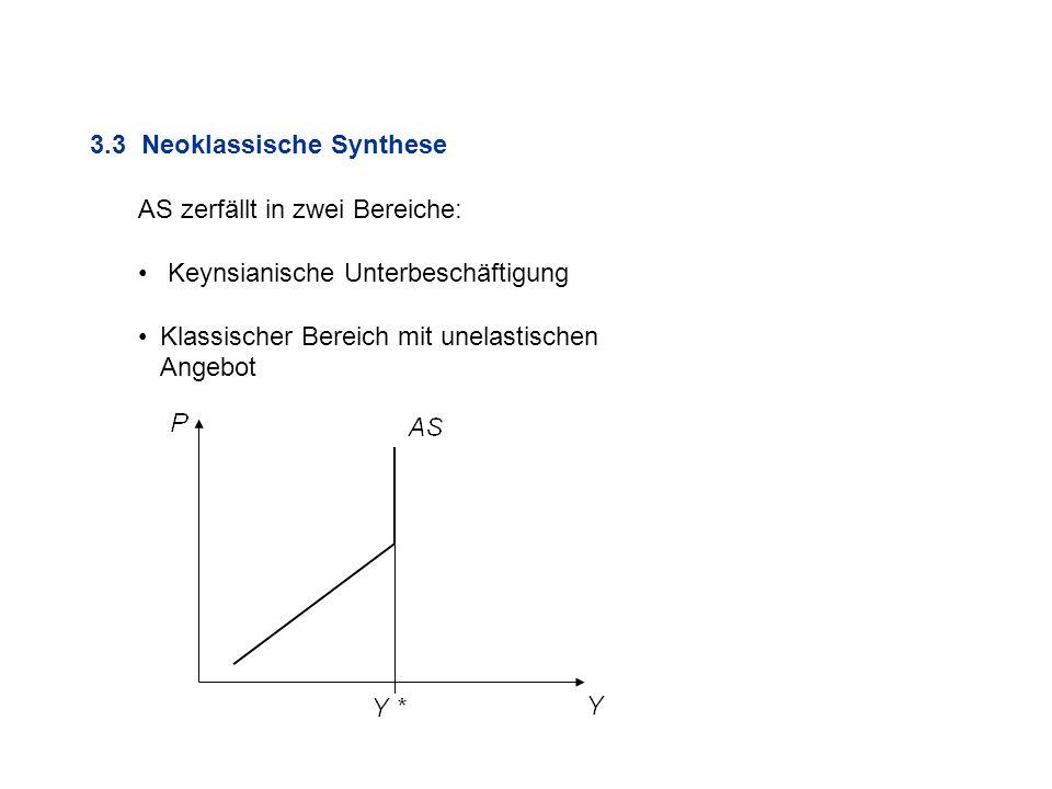 3.3 Neoklassische Synthese AS zerfällt in zwei Bereiche: Keynsianische Unterbeschäftigung Klassischer Bereich mit unelastischen Angebot