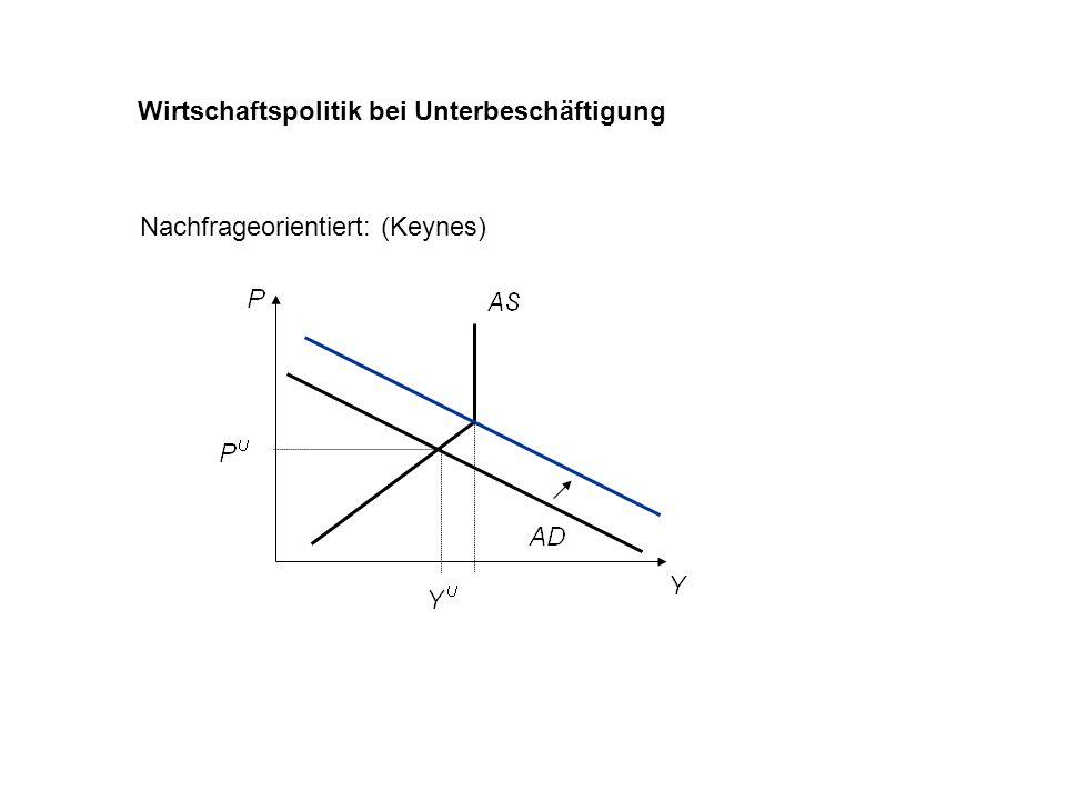 Wirtschaftspolitik bei Unterbeschäftigung Nachfrageorientiert: (Keynes)
