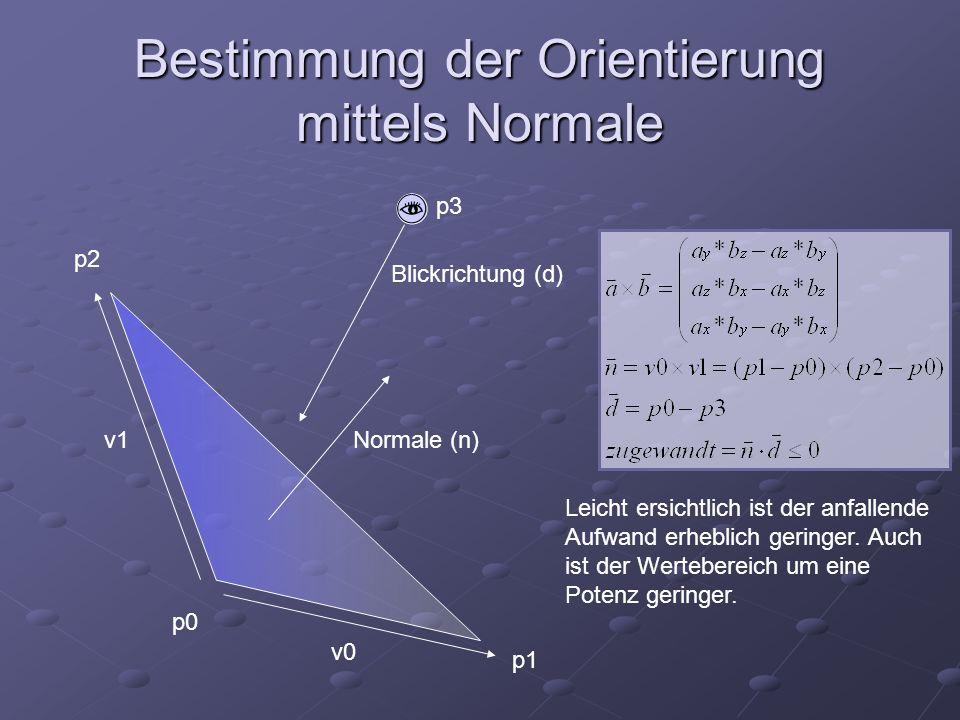 Bestimmung der Orientierung mittels Normale Normale (n) Blickrichtung (d) v0 v1 p0 p1 p2 p3 Leicht ersichtlich ist der anfallende Aufwand erheblich ge