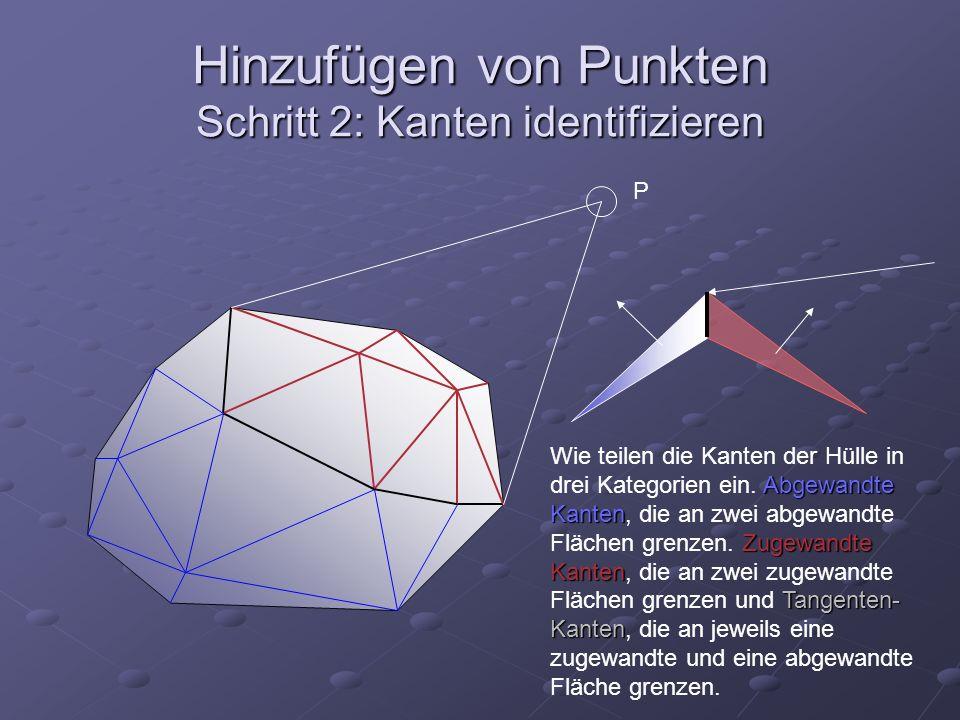 Hinzufügen von Punkten Schritt 2: Kanten identifizieren P Abgewandte Kanten Zugewandte Kanten Tangenten- Kanten Wie teilen die Kanten der Hülle in dre