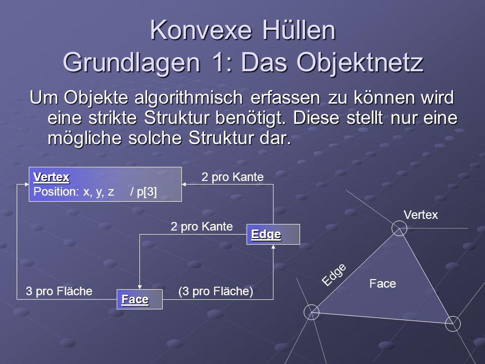 Konvexe Hüllen Grundlagen 1: Das Objektnetz Um Objekte algorithmisch erfassen zu können wird eine strikte Struktur benötigt. Diese stellt nur eine mög
