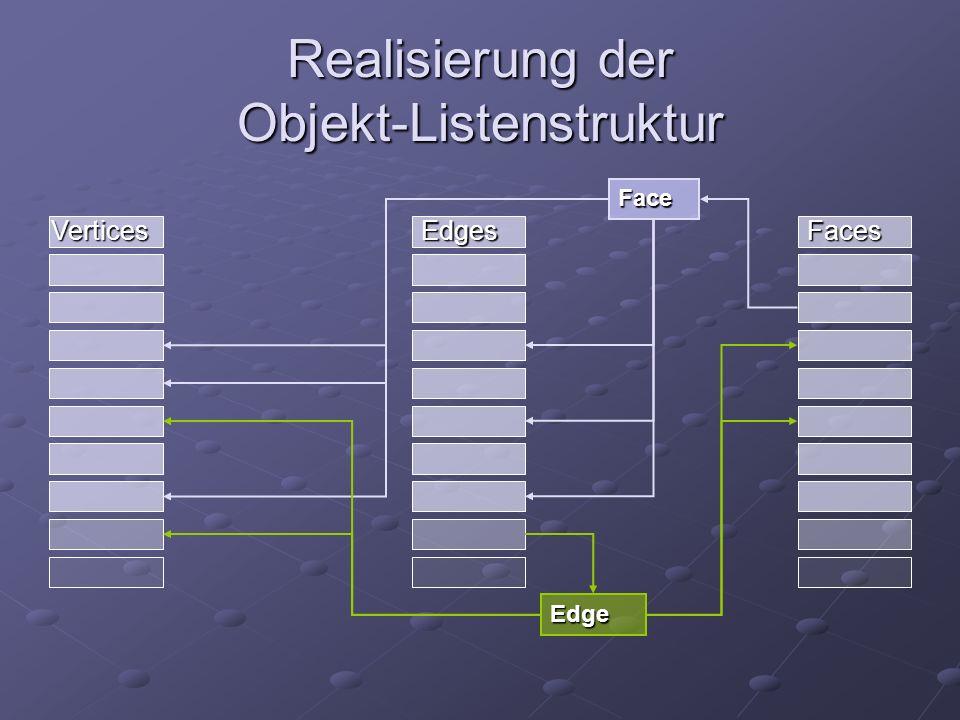 Realisierung der Objekt-Listenstruktur Face Edge VerticesEdgesFaces