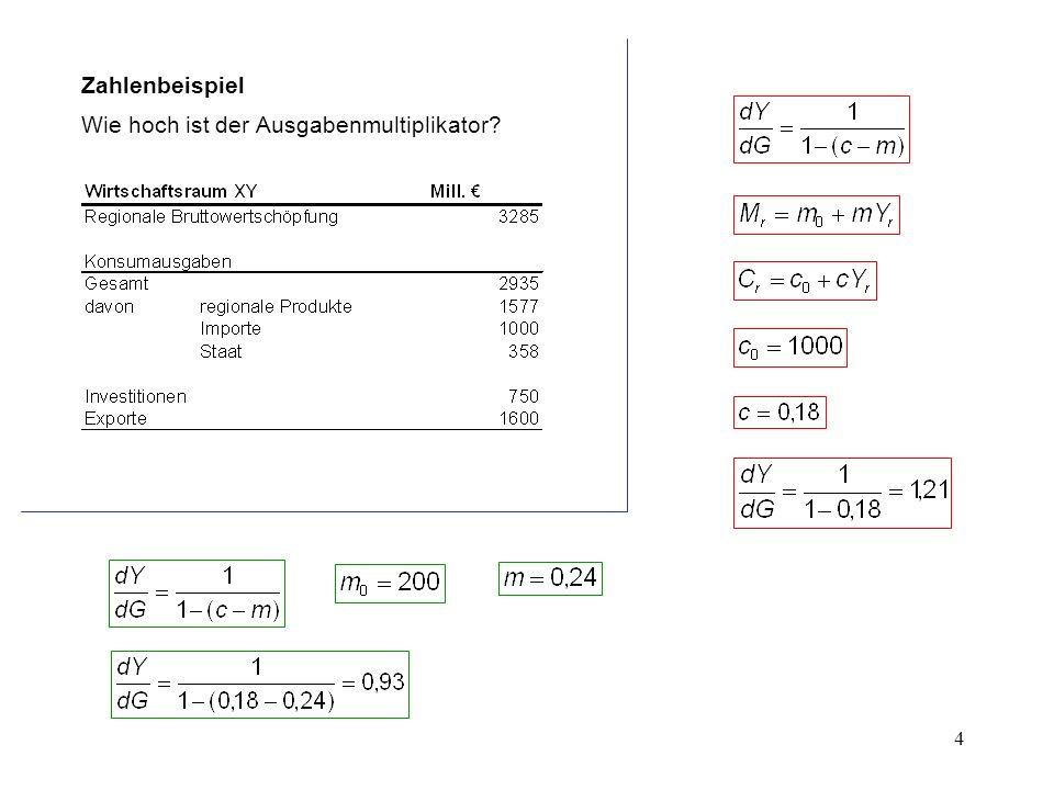 4 Zahlenbeispiel Wie hoch ist der Ausgabenmultiplikator?