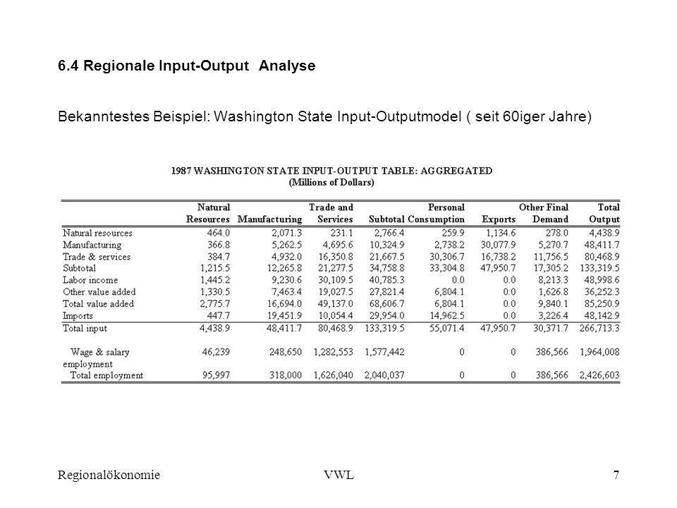 RegionalökonomieVWL7 6.4 Regionale Input-Output Analyse Bekanntestes Beispiel: Washington State Input-Outputmodel ( seit 60iger Jahre) IO Modelle berü