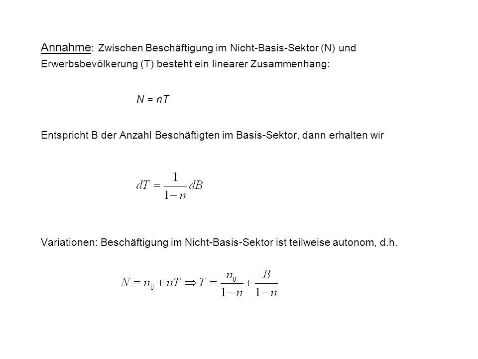 Annahme : Zwischen Beschäftigung im Nicht-Basis-Sektor (N) und Erwerbsbevölkerung (T) besteht ein linearer Zusammenhang: N = nT Entspricht B der Anzahl Beschäftigten im Basis-Sektor, dann erhalten wir Variationen: Beschäftigung im Nicht-Basis-Sektor ist teilweise autonom, d.h.