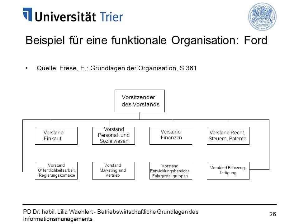 PD Dr. habil. Lilia Waehlert - Betriebswirtschaftliche Grundlagen des Informationsmanagements 26 Beispiel für eine funktionale Organisation: Ford Quel