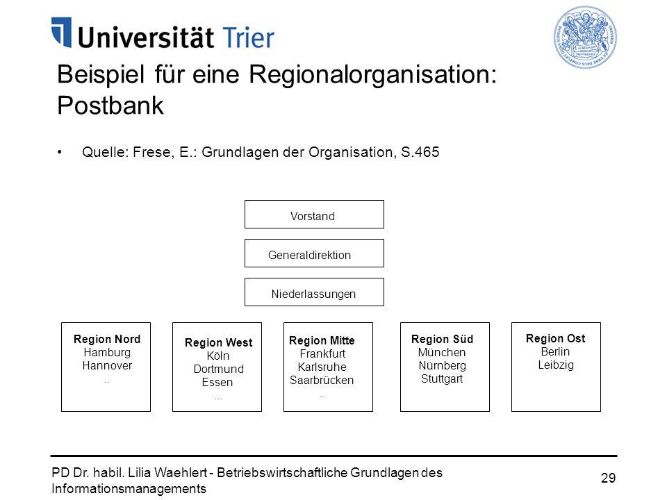 PD Dr. habil. Lilia Waehlert - Betriebswirtschaftliche Grundlagen des Informationsmanagements 29 Beispiel für eine Regionalorganisation: Postbank Quel