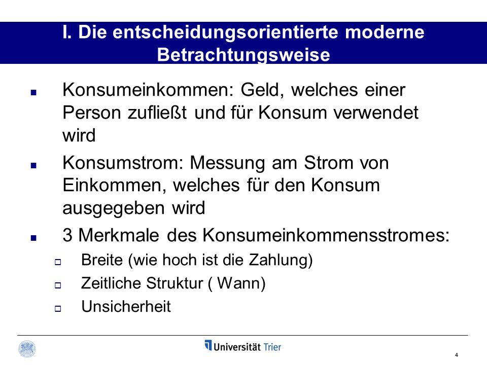 4 I. Die entscheidungsorientierte moderne Betrachtungsweise Konsumeinkommen: Geld, welches einer Person zufließt und für Konsum verwendet wird Konsums