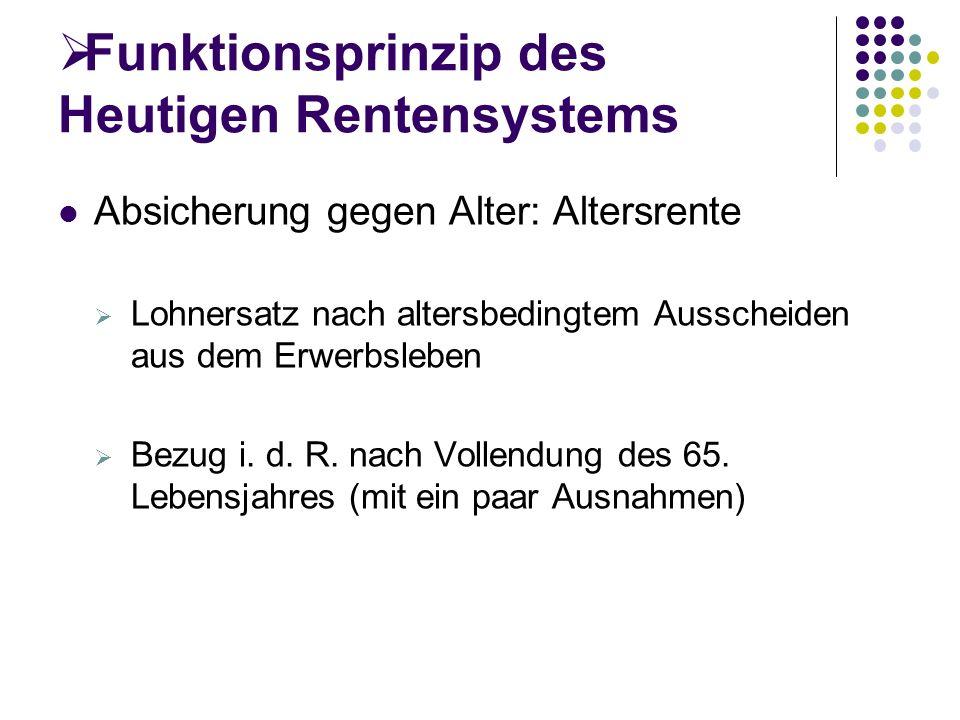 Funktionsprinzip des Heutigen Rentensystems Absicherung gegen Alter: Altersrente Lohnersatz nach altersbedingtem Ausscheiden aus dem Erwerbsleben Bezug i.