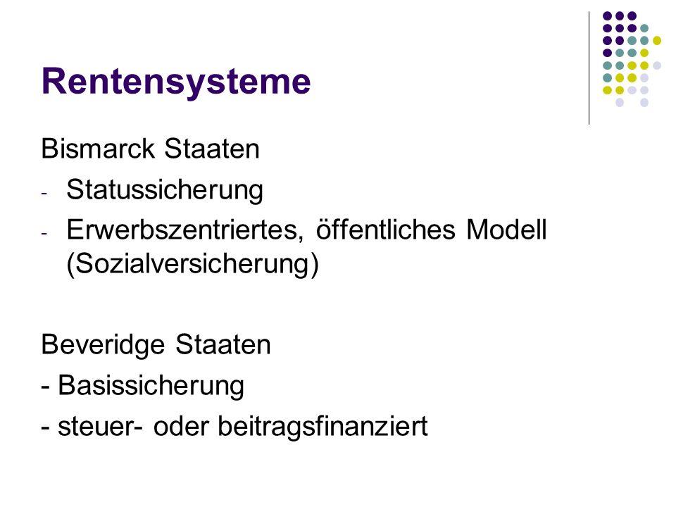 Rentensysteme Bismarck Staaten - Statussicherung - Erwerbszentriertes, öffentliches Modell (Sozialversicherung) Beveridge Staaten - Basissicherung - steuer- oder beitragsfinanziert
