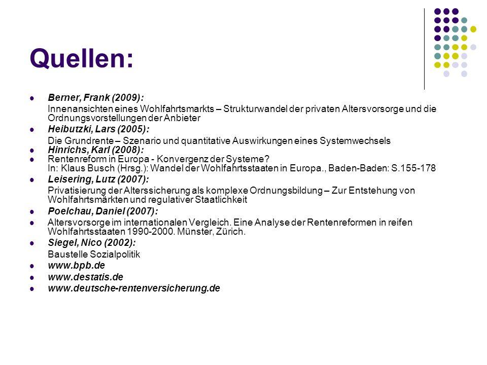 Quellen: Berner, Frank (2009): Innenansichten eines Wohlfahrtsmarkts – Strukturwandel der privaten Altersvorsorge und die Ordnungsvorstellungen der Anbieter Heibutzki, Lars (2005): Die Grundrente – Szenario und quantitative Auswirkungen eines Systemwechsels Hinrichs, Karl (2008): Rentenreform in Europa - Konvergenz der Systeme.