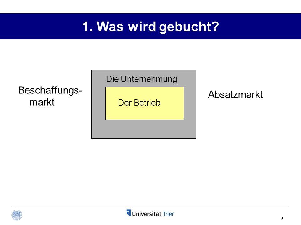 5 1. Was wird gebucht? Beschaffungs- markt Die Unternehmung Der Betrieb Absatzmarkt