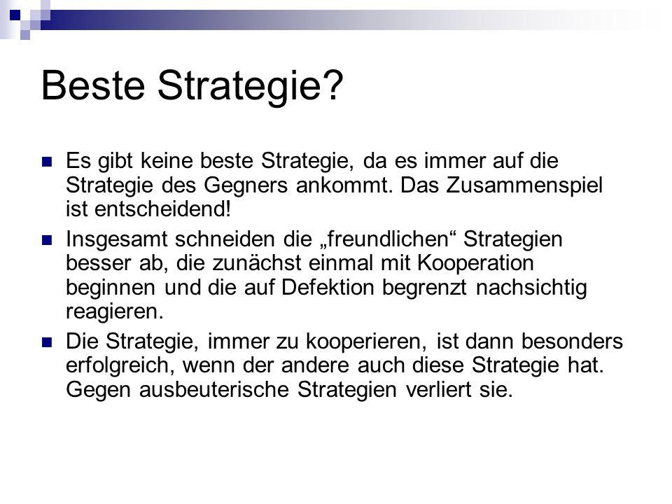 Beste Strategie.