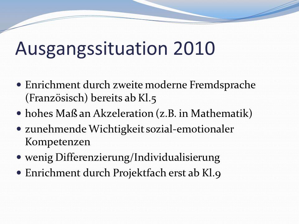 Ausgangssituation 2010 Enrichment durch zweite moderne Fremdsprache (Französisch) bereits ab Kl.5 hohes Maß an Akzeleration (z.B.