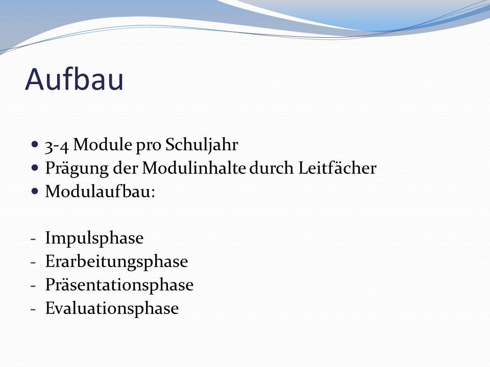 Aufbau 3-4 Module pro Schuljahr Prägung der Modulinhalte durch Leitfächer Modulaufbau: - Impulsphase - Erarbeitungsphase - Präsentationsphase - Evaluationsphase