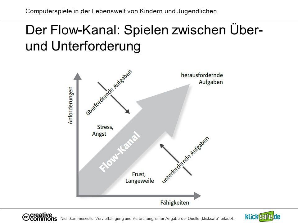 Nichtkommerzielle Vervielfältigung und Verbreitung unter Angabe der Quelle klicksafe erlaubt. Der Flow-Kanal: Spielen zwischen Über- und Unterforderun
