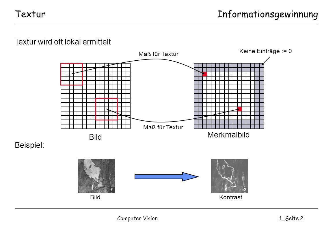 Computer Vision1_Seite 23 Textur: Unsers HistogrammeInformationsgewinnung X X X g m,n s m,n = g m,n + g m+du,n+dv X d m,n = g m,n - g m+du,n+dv g m+du,n+dv 0 511 h s (q) 1 0 q -255 255 h d (q) 1 q