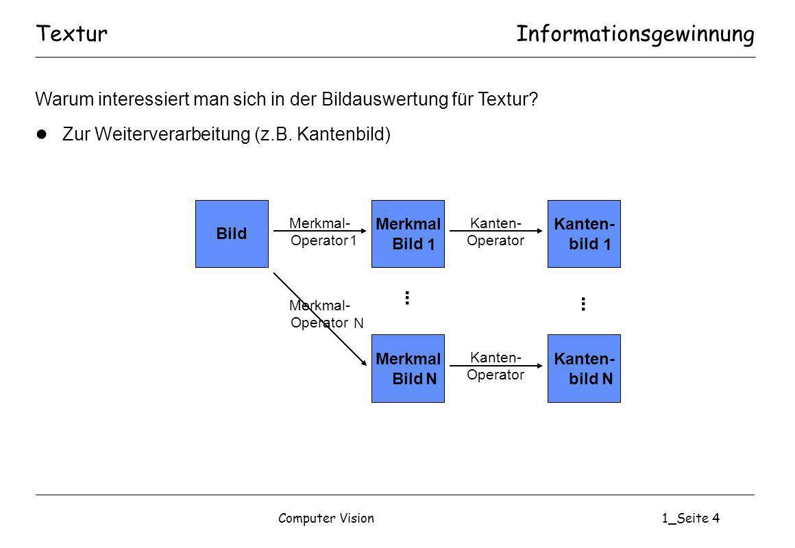 Computer Vision1_Seite 5 Textur: Histogrammbasierte AnsätzeInformationsgewinnung rauh homogen Charakterisierung der Textur durch Auswertung des lokalen Histogramms.