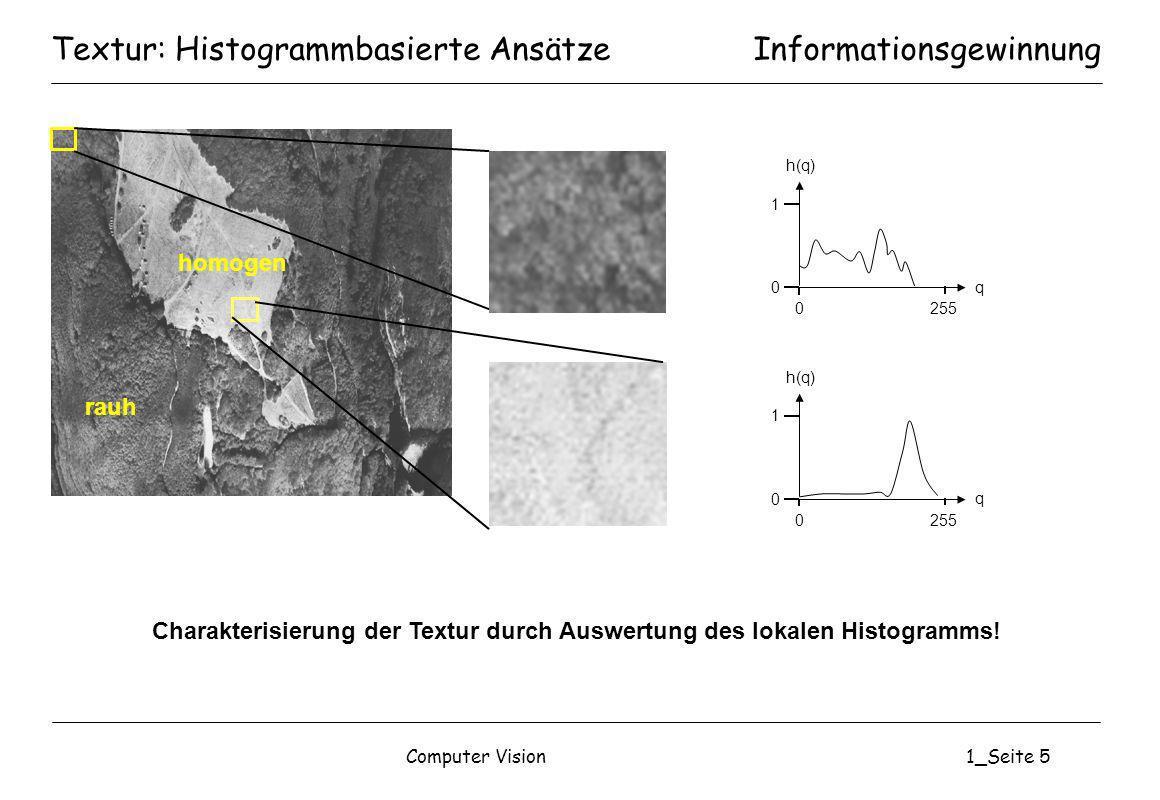 Computer Vision1_Seite 6 Textur: Histogrammbasierte AnsätzeInformationsgewinnung 0 255 h(q) 1 0 q h ist eine Wahrscheinlichkeitsdichte (genauer Zähldichte), da: 0 h(q) 1 für alle q = 0,..,255 q=0..255 h(q) = 1 Normiertes Histogramm: h(q) = H(q) / H(q) H(q) = Anzahl von Bildpunkten mit Grauwert q H(q) = Anzahl Pixelpositionen