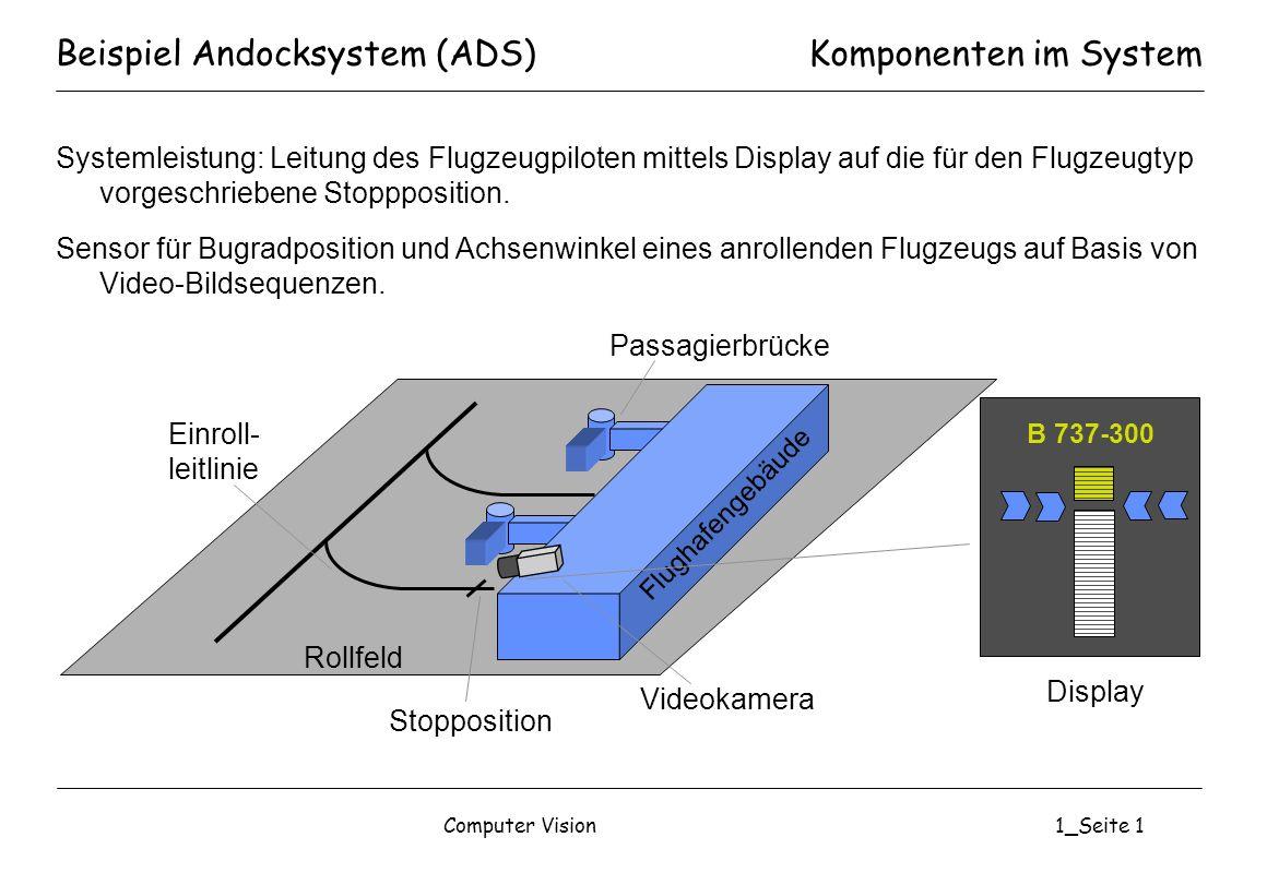 Computer Vision1_Seite 1 Beispiel Andocksystem (ADS)Komponenten im System Flughafengebäude Passagierbrücke Rollfeld Einroll- leitlinie Stopposition Vi