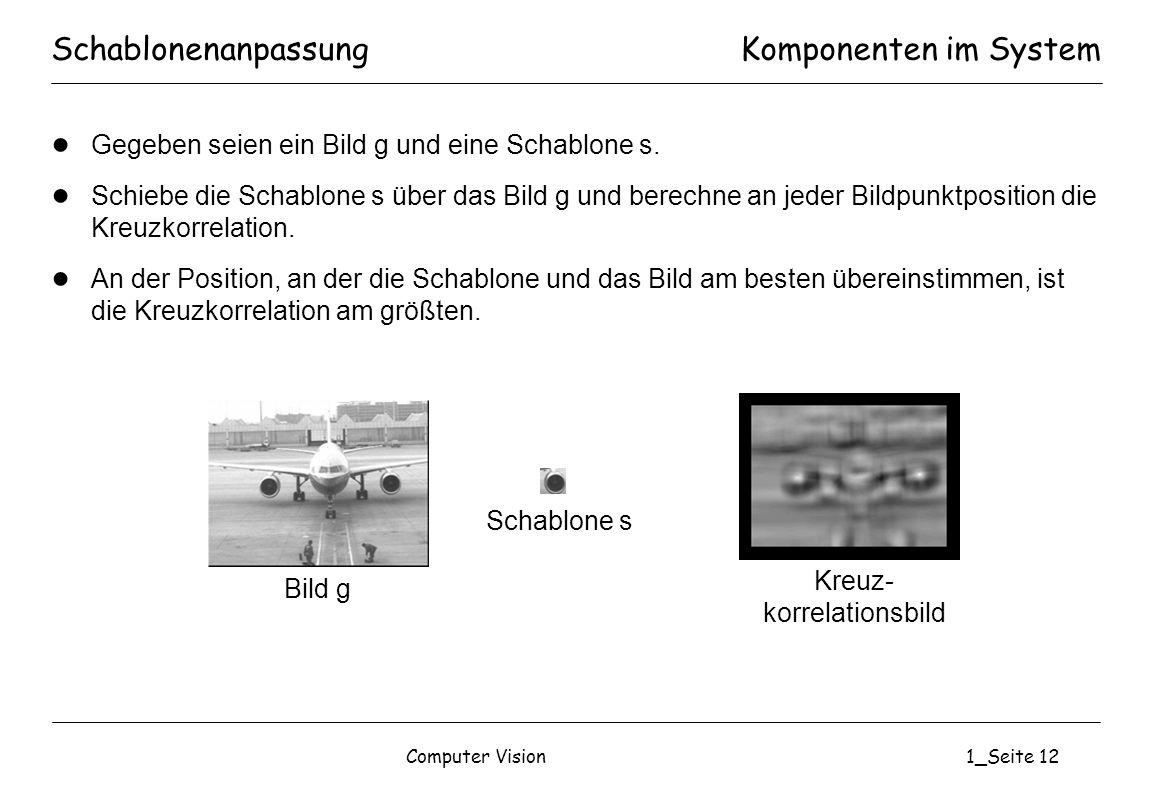 Computer Vision1_Seite 12 SchablonenanpassungKomponenten im System Gegeben seien ein Bild g und eine Schablone s. Schiebe die Schablone s über das Bil