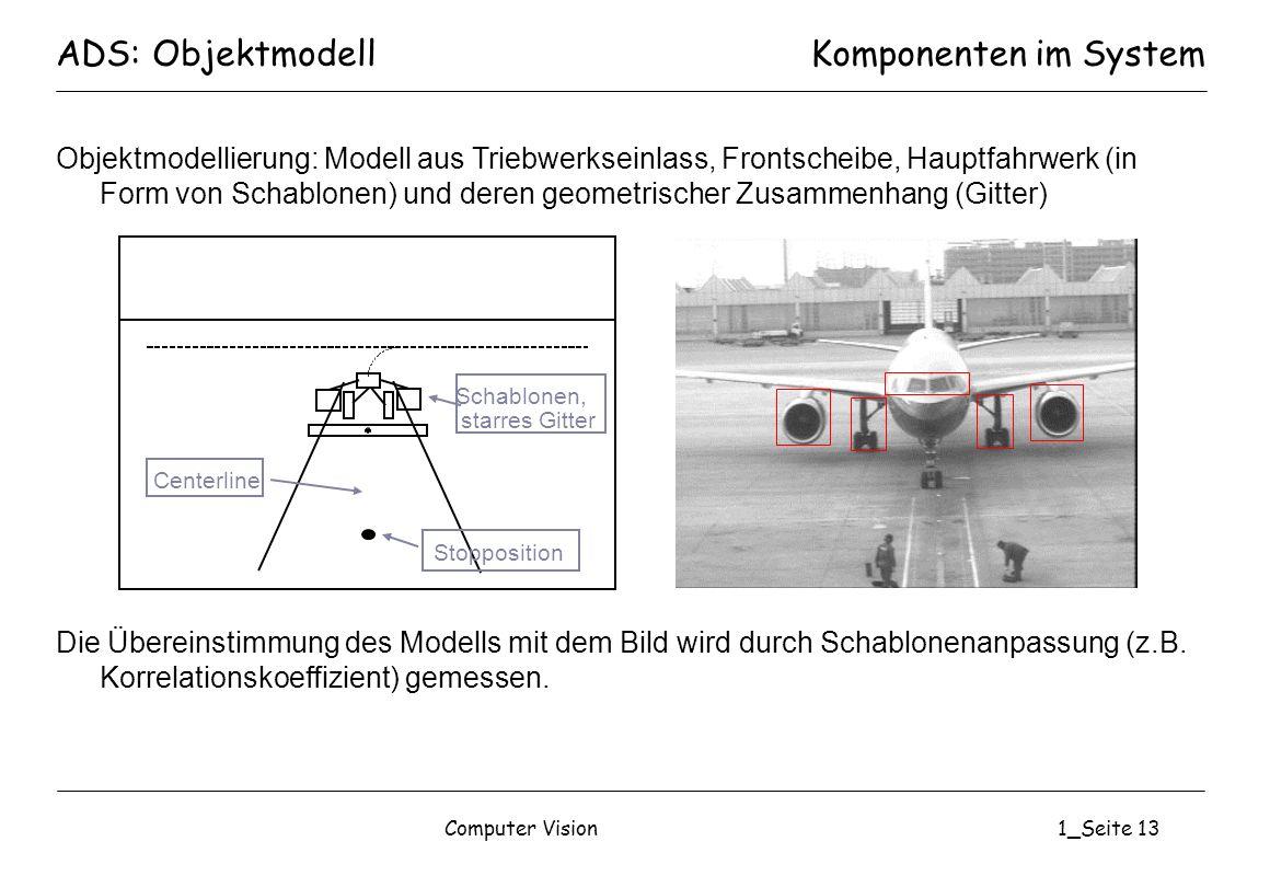 Computer Vision1_Seite 13 ADS: ObjektmodellKomponenten im System Objektmodellierung: Modell aus Triebwerkseinlass, Frontscheibe, Hauptfahrwerk (in For