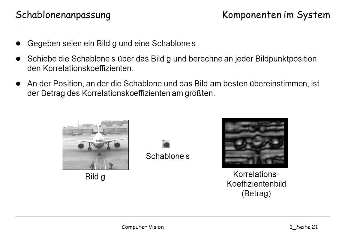 Computer Vision1_Seite 21 SchablonenanpassungKomponenten im System Gegeben seien ein Bild g und eine Schablone s. Schiebe die Schablone s über das Bil
