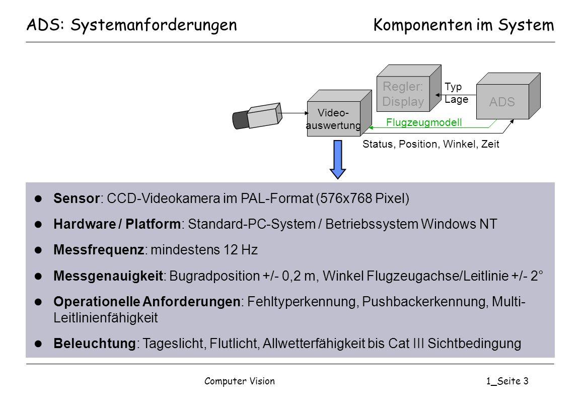 Computer Vision1_Seite 14 ADS: Suchvorgang im FangbereichKomponenten im System SequenzBild-Nummer Korrelationswert Korrelationsverlauf für verschiedene Sequenzen 3D-Template an Suchposition transformieren Suchposition festlegen Start Flugzeugposition über 3D-Fit berechnen Tracking Korr.