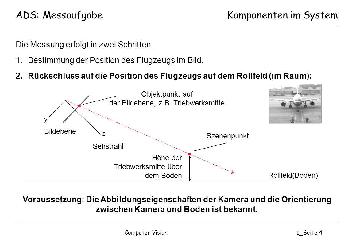Computer Vision1_Seite 5 Erinnerung: Kameramodell und -kalibrierung Kamerakalibirierung (Eichung) = Ermittlung eines Parametersatzes, so dass das Kameramodell das Abbildungsverhalten der Kamera möglichst gut approximiert.