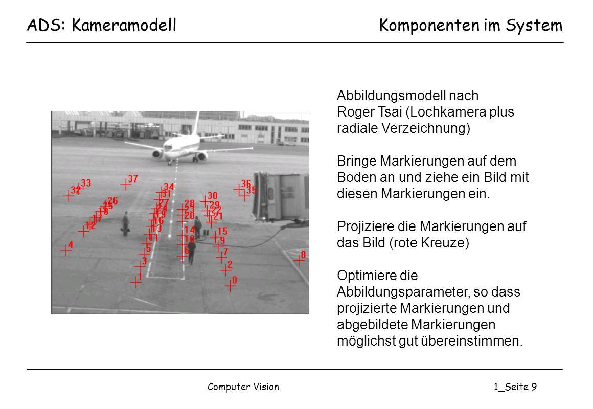 Computer Vision1_Seite 9 ADS: KameramodellKomponenten im System Abbildungsmodell nach Roger Tsai (Lochkamera plus radiale Verzeichnung) Bringe Markier