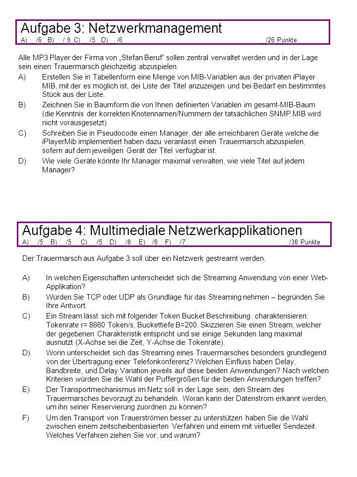 Aufgabe 3: Netzwerkmanagement A) __/6 B) __/ 9 C) __/5 D) __/6__/26 Punkte Aufgabe 4: Multimediale Netzwerkapplikationen A) __/5 B) __/5 C) __/5 D) __/8 E)__/8 F) __/7 __/38 Punkte Alle MP3 Player der Firma von Stefan Beruf sollen zentral verwaltet werden und in der Lage sein einen Trauermarsch gleichzeitig abzuspielen.