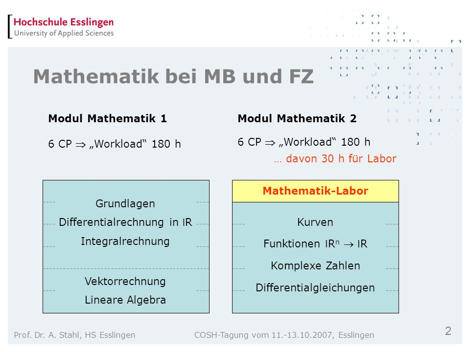 2 Prof. Dr. A. Stahl, HS Esslingen COSH-Tagung vom 11.-13.10.2007, Esslingen Mathematik bei MB und FZ Grundlagen Differentialrechnung in l R Integralr