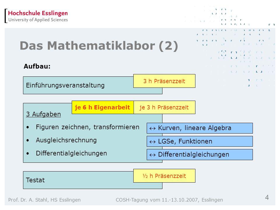 4 Prof. Dr. A. Stahl, HS Esslingen COSH-Tagung vom 11.-13.10.2007, Esslingen Das Mathematiklabor (2) Aufbau: Einführungsveranstaltung 3 Aufgaben Figur