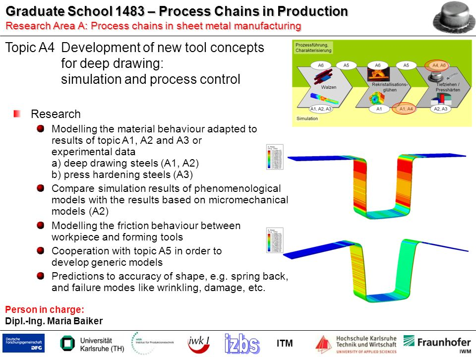Graduate School 1483 – Process Chains in Production Research Area A: Process chains in sheet metal manufacturing ITM Person in charge: Dipl.-Ing. Mari
