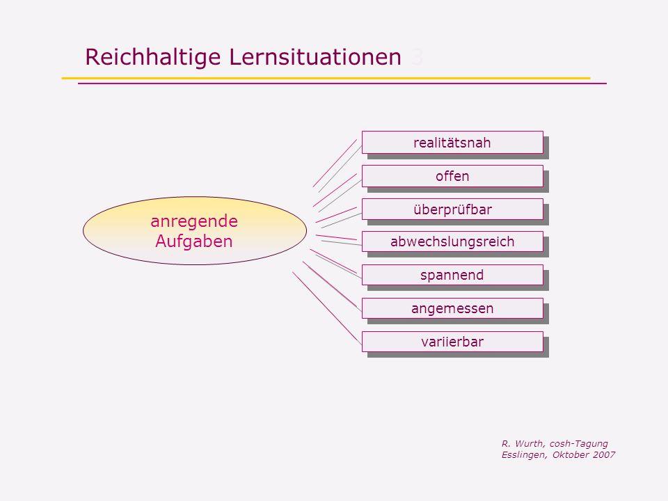 Reichhaltige Lernsituationen 3 R. Wurth, cosh-Tagung Esslingen, Oktober 2007 anregende Aufgaben realitätsnah offen überprüfbar abwechslungsreich spann