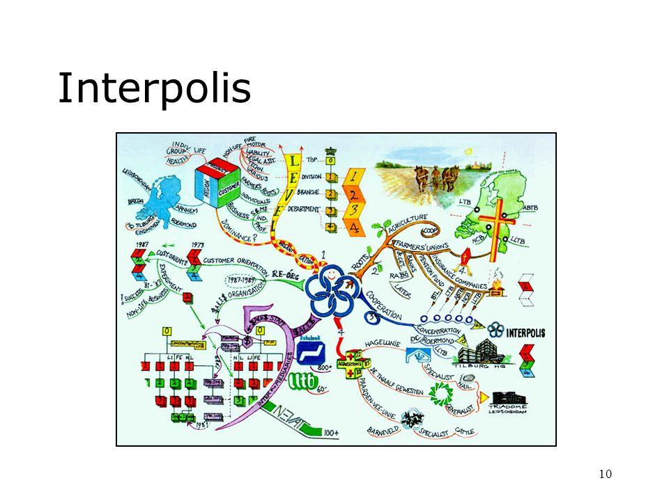 10 Interpolis