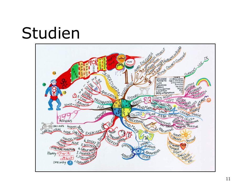 11 Studien