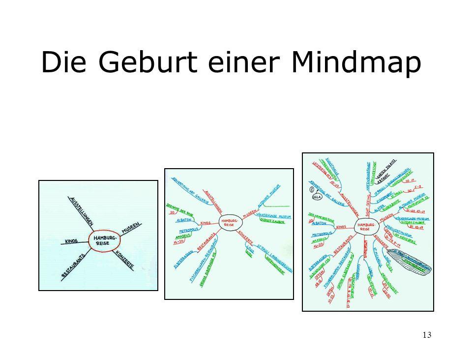13 Die Geburt einer Mindmap