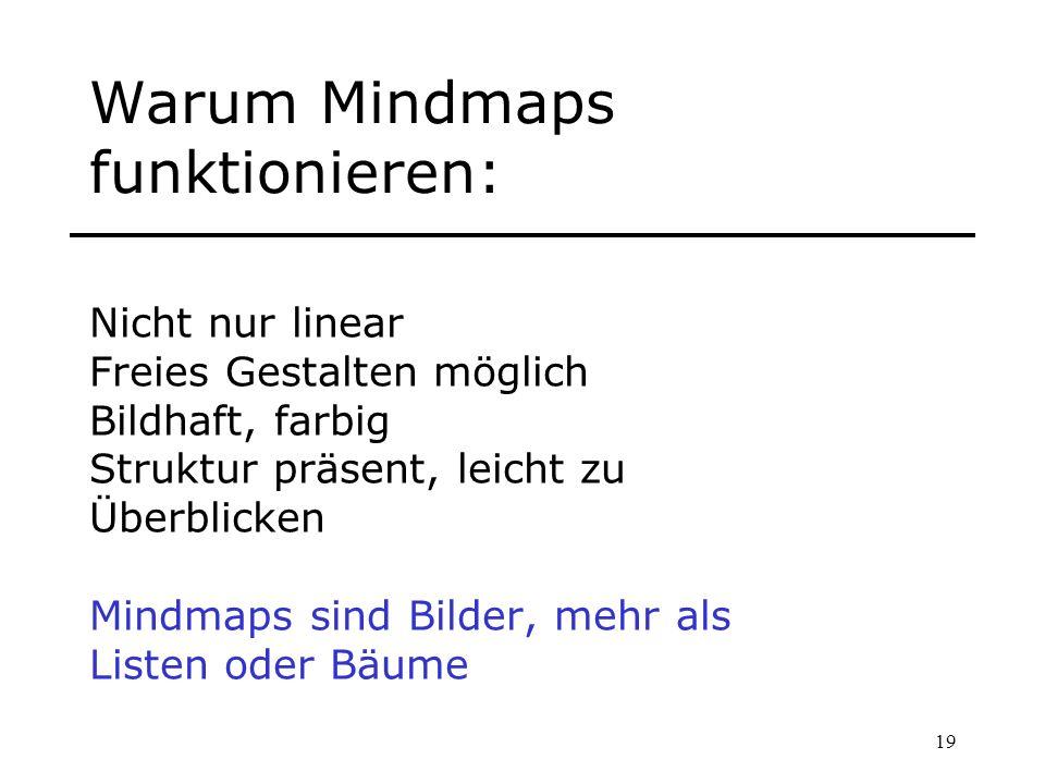 19 Warum Mindmaps funktionieren: Nicht nur linear Freies Gestalten möglich Bildhaft, farbig Struktur präsent, leicht zu Überblicken Mindmaps sind Bild