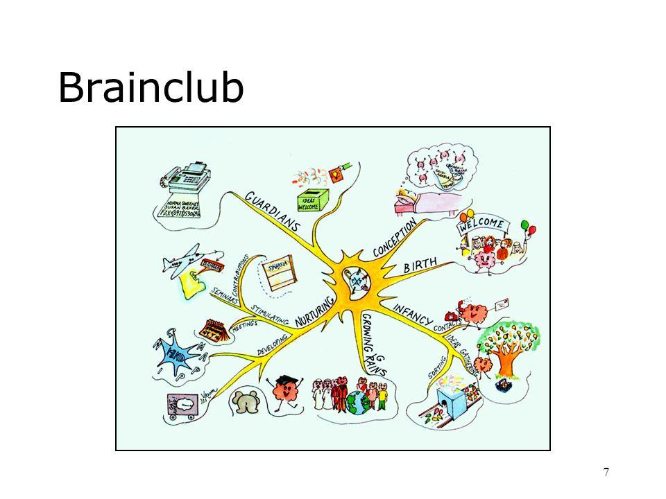 7 Brainclub