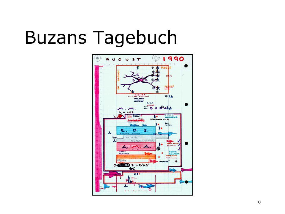 9 Buzans Tagebuch