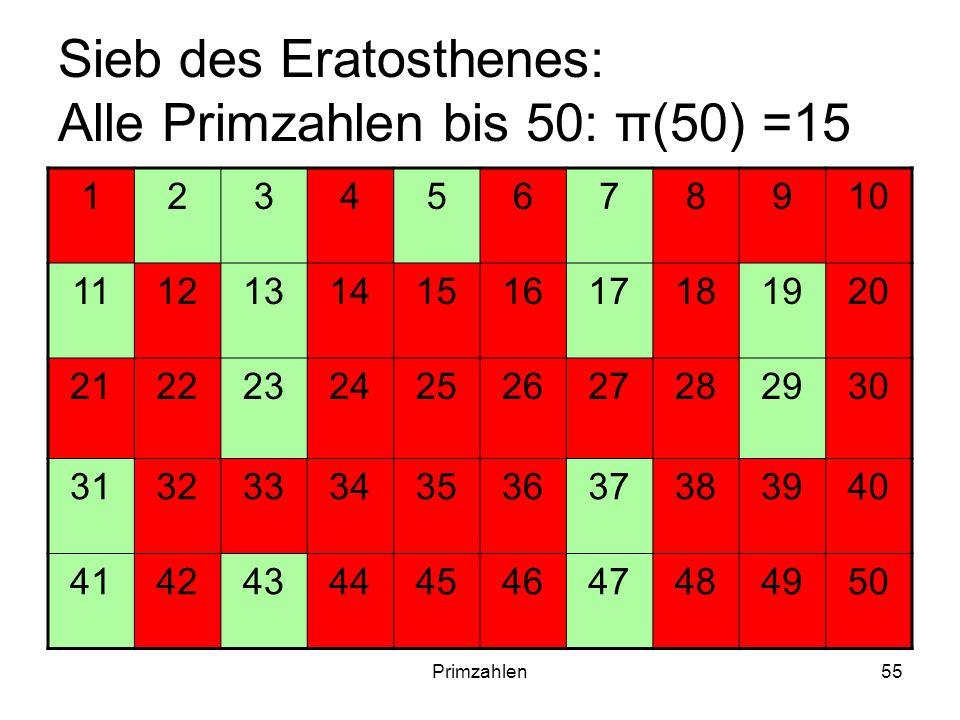 Primzahlen55 Sieb des Eratosthenes: Alle Primzahlen bis 50: π(50) =15 12345678910 11121314151617181920 21222324252627282930 31323334353637383940 41424