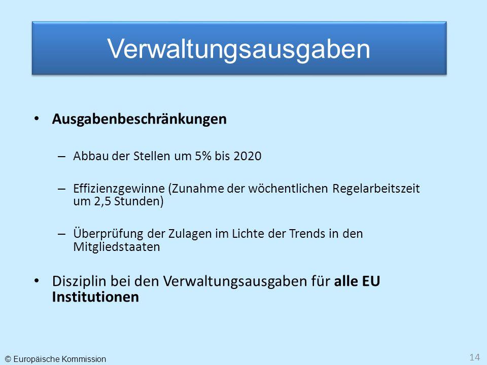 © Europäische Kommission 14 Ausgabenbeschränkungen – Abbau der Stellen um 5% bis 2020 – Effizienzgewinne (Zunahme der wöchentlichen Regelarbeitszeit u