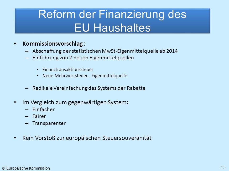 © Europäische Kommission 15 Kommissionsvorschlag : – Abschaffung der statistischen MwSt-Eigenmittelquelle ab 2014 – Einführung von 2 neuen Eigenmittel