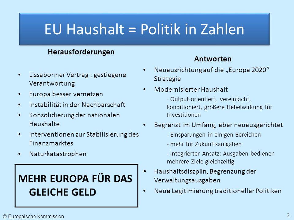 © Europäische Kommission 2 Herausforderungen Lissabonner Vertrag : gestiegene Verantwortung Europa besser vernetzen Instabilität in der Nachbarschaft