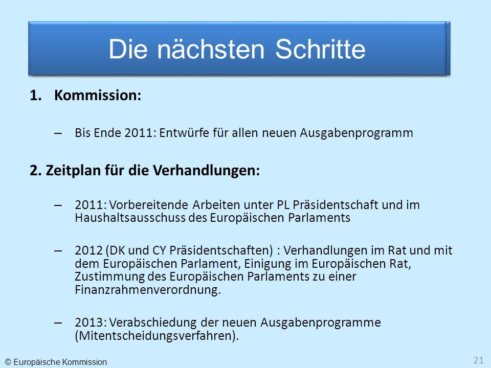 © Europäische Kommission 21 1.Kommission: – Bis Ende 2011: Entwürfe für allen neuen Ausgabenprogramm 2. Zeitplan für die Verhandlungen: – 2011: Vorber