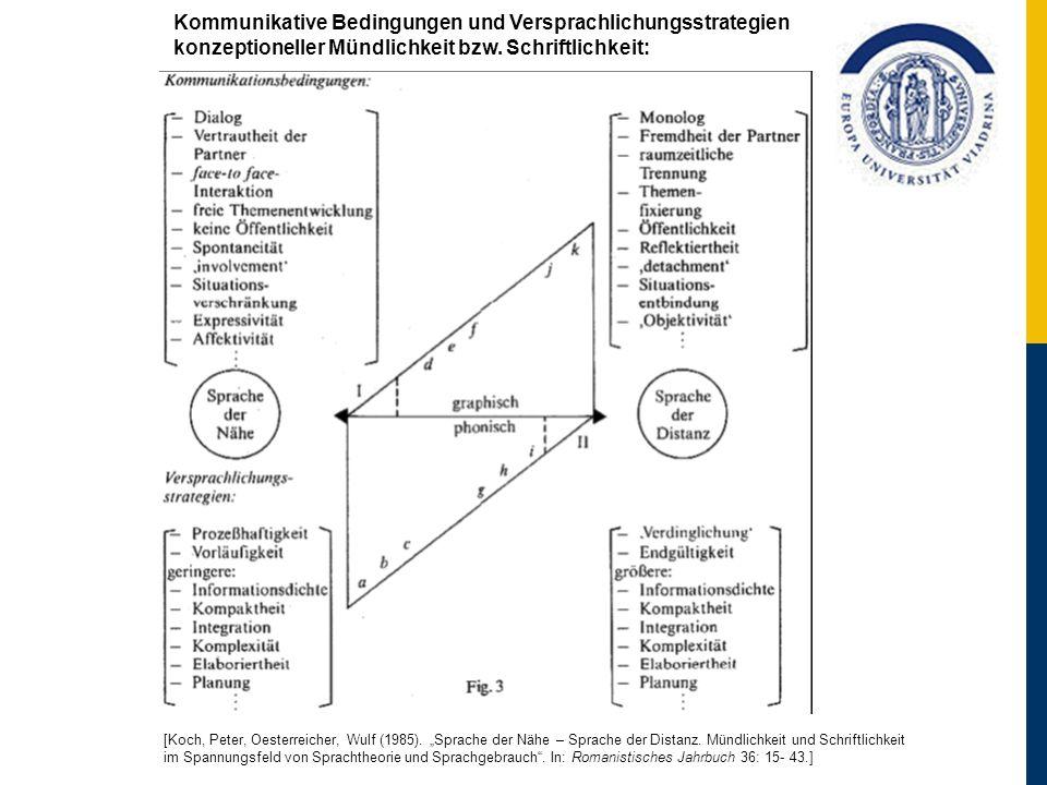 Kommunikative Bedingungen und Versprachlichungsstrategien konzeptioneller Mündlichkeit bzw. Schriftlichkeit: [Koch, Peter, Oesterreicher, Wulf (1985).