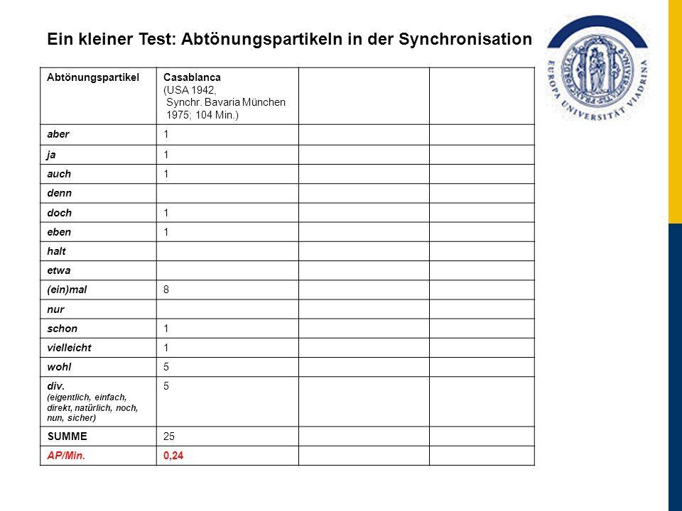 AbtönungspartikelCasablanca (USA 1942, Synchr. Bavaria München 1975; 104 Min.) aber1 ja1 auch1 denn doch1 eben1 halt etwa (ein)mal8 nur schon1 viellei