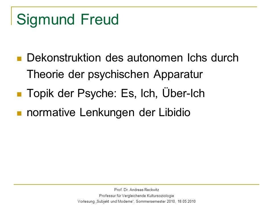 Sigmund Freud Dekonstruktion des autonomen Ichs durch Theorie der psychischen Apparatur Topik der Psyche: Es, Ich, Über-Ich normative Lenkungen der Li